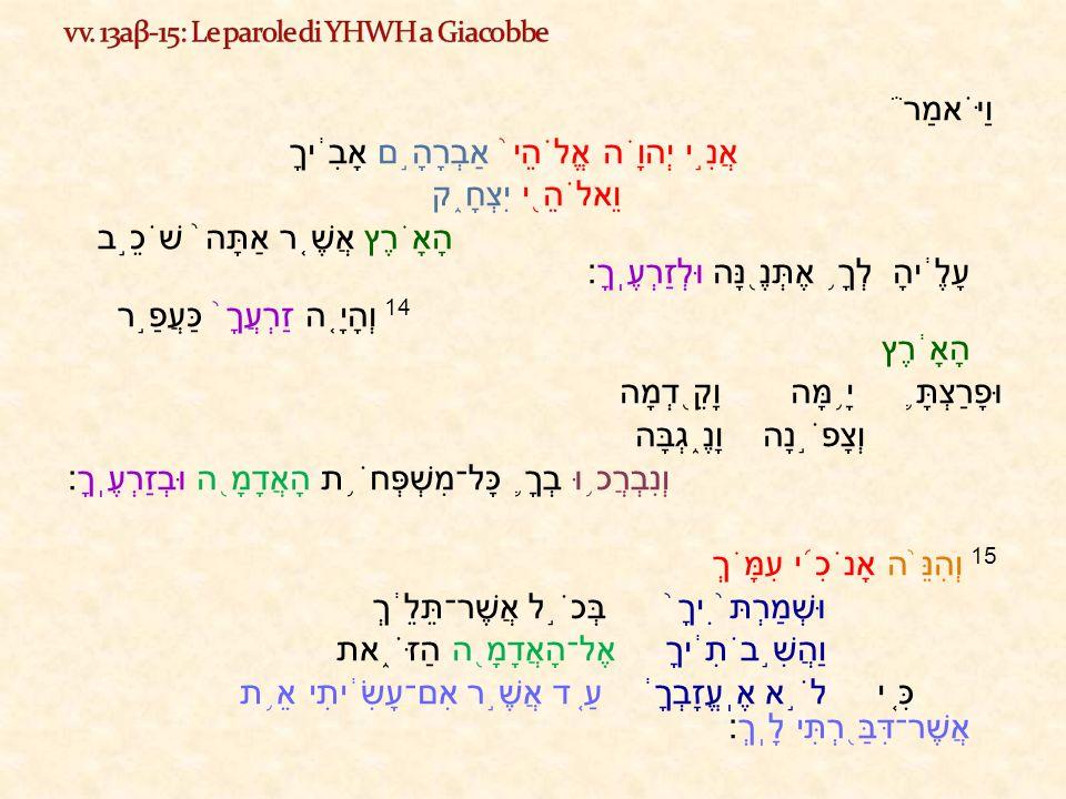 וַיֹּאמַר ֒ אֲנִ ֣ י יְהוָ ֗ ה אֱלֹהֵי ֙ אַבְרָהָ ֣ ם אָבִ ֔ יךָ וֵאלֹהֵ ֖ י יִצְחָ ֑ ק הָאָ ֗ רֶץ אֲשֶׁ ֤ ר אַתָּה ֙ שֹׁכֵ ֣ ב עָלֶ ֔ יהָ לְךָ ֥ אֶתְּנֶ ֖ נָּה וּלְזַרְעֶֽךָ׃ 14 וְהָיָ ֤ ה זַרְעֲךָ ֙ כַּעֲפַ ֣ ר הָאָ ֔ רֶץ וּפָרַצְתָּ ֛ יָ ֥ מָּה וָקֵ ֖ דְמָה וְצָפֹ ֣ נָה וָנֶ ֑ גְבָּה וְנִבְרֲכ ֥ וּ בְךָ ֛ כָּל־מִשְׁפְּחֹ ֥ ת הָאֲדָמָ ֖ ה וּבְזַרְעֶֽךָ׃ 15 וְהִנֵּ ֙ ה אָנֹכִ ֜ י עִמָּ ֗ ךְ וּשְׁמַרְתּ ֙ ִיךָ ֙ בְּכֹ ֣ ל אֲשֶׁר־תֵּלֵ ֔ ךְ וַהֲשִׁ ֣ בֹתִ ֔ יךָ אֶל־הָאֲדָמָ ֖ ה הַזֹּ ֑ את כִּ ֚ י לֹ ֣ א אֶֽעֱזָבְךָ ֔ עַ ֚ ד אֲשֶׁ ֣ ר אִם־עָשִׂ ֔ יתִי אֵ ֥ ת אֲשֶׁר־דִּבַּ ֖ רְתִּי לָֽךְ׃