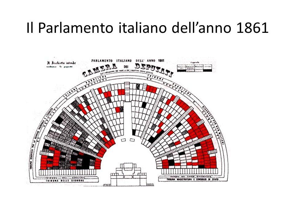Il Parlamento italiano dellanno 1861