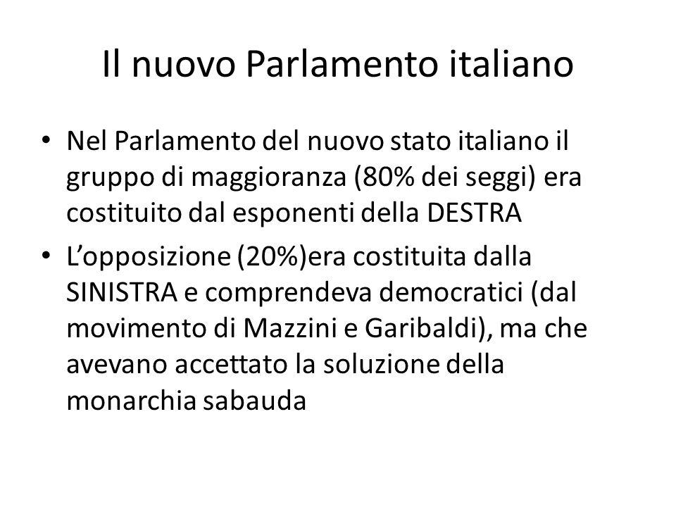 Il nuovo Parlamento italiano Nel Parlamento del nuovo stato italiano il gruppo di maggioranza (80% dei seggi) era costituito dal esponenti della DESTR