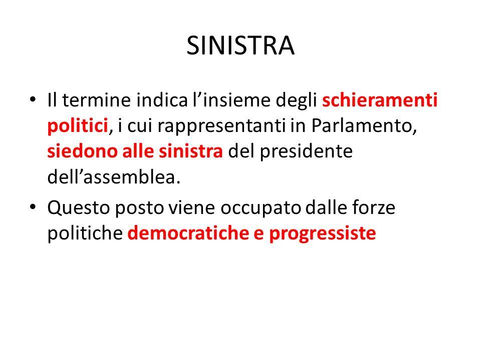 SINISTRA Il termine indica linsieme degli schieramenti politici, i cui rappresentanti in Parlamento, siedono alle sinistra del presidente dellassemble