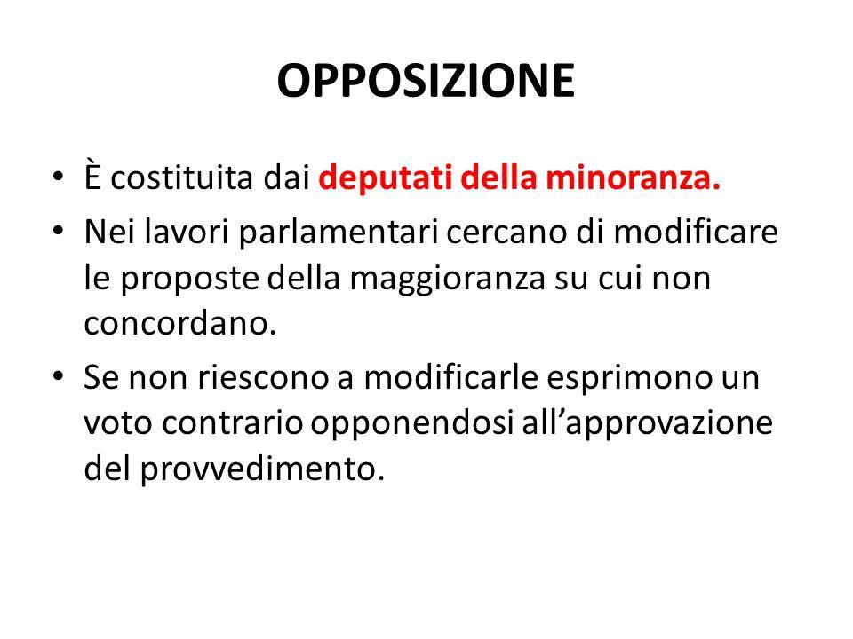 OPPOSIZIONE È costituita dai deputati della minoranza. Nei lavori parlamentari cercano di modificare le proposte della maggioranza su cui non concorda