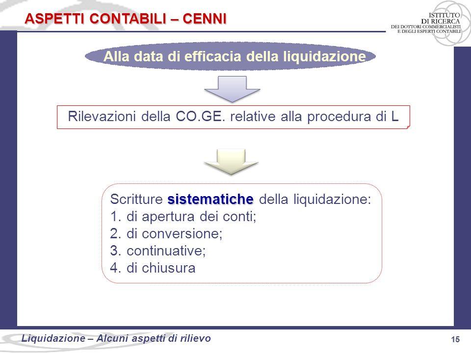 15 Liquidazione: alcuni aspetti di rilievo 15 Liquidazione – Alcuni aspetti di rilievo Alla data di efficacia della liquidazione Rilevazioni della CO.
