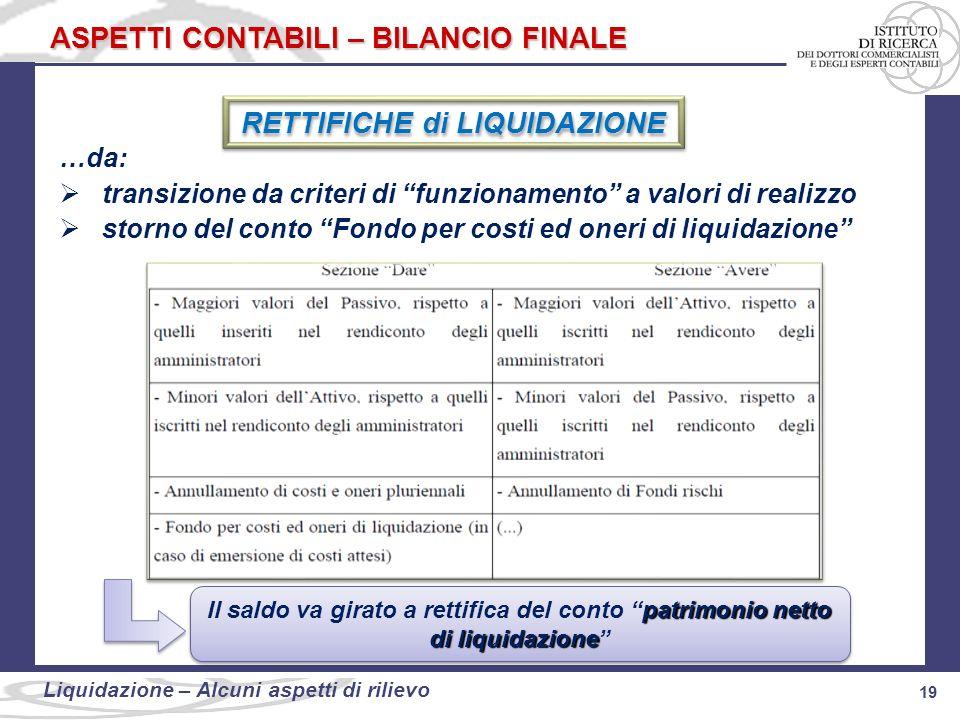 19 Liquidazione: alcuni aspetti di rilievo 19 Liquidazione – Alcuni aspetti di rilievo ASPETTI CONTABILI – BILANCIO FINALE RETTIFICHE di LIQUIDAZIONE