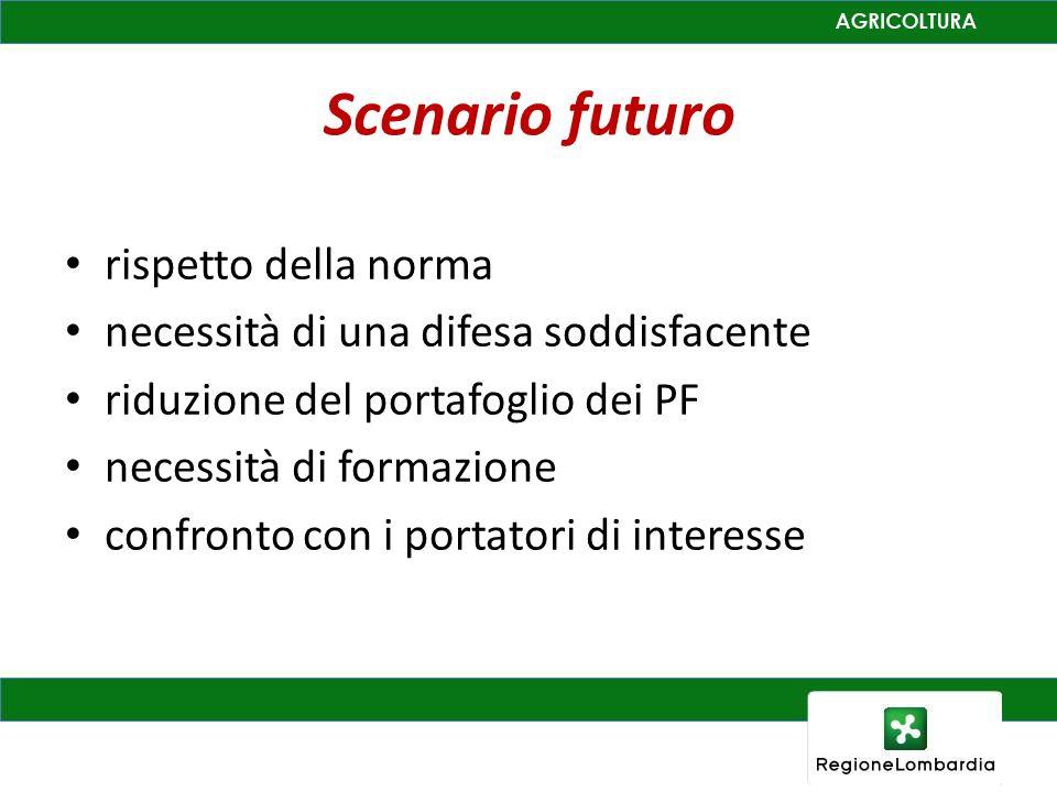 Scenario futuro rispetto della norma necessità di una difesa soddisfacente riduzione del portafoglio dei PF necessità di formazione confronto con i po