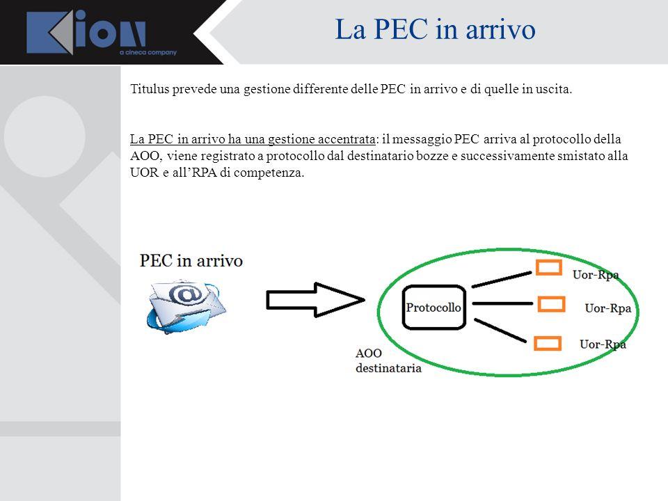 La PEC in arrivo Titulus prevede una gestione differente delle PEC in arrivo e di quelle in uscita.