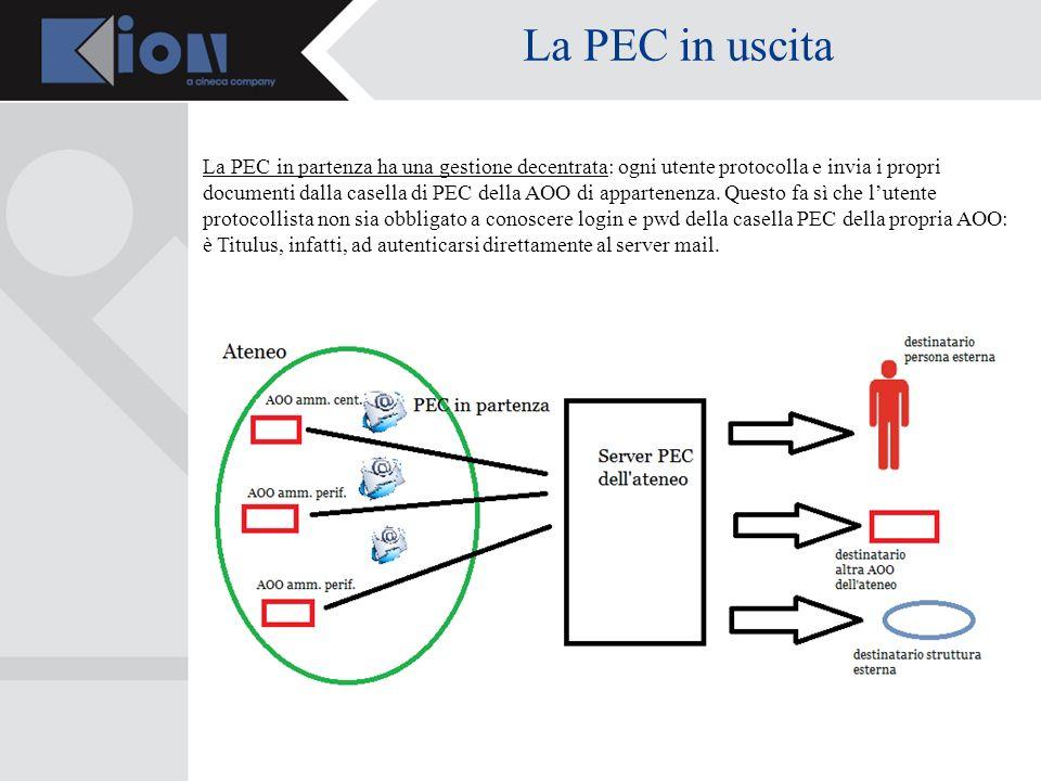 La PEC in uscita La PEC in partenza ha una gestione decentrata: ogni utente protocolla e invia i propri documenti dalla casella di PEC della AOO di appartenenza.