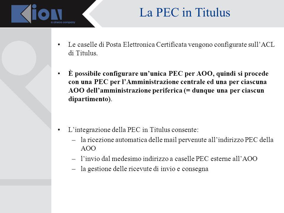La PEC in Titulus Le caselle di Posta Elettronica Certificata vengono configurate sullACL di Titulus.