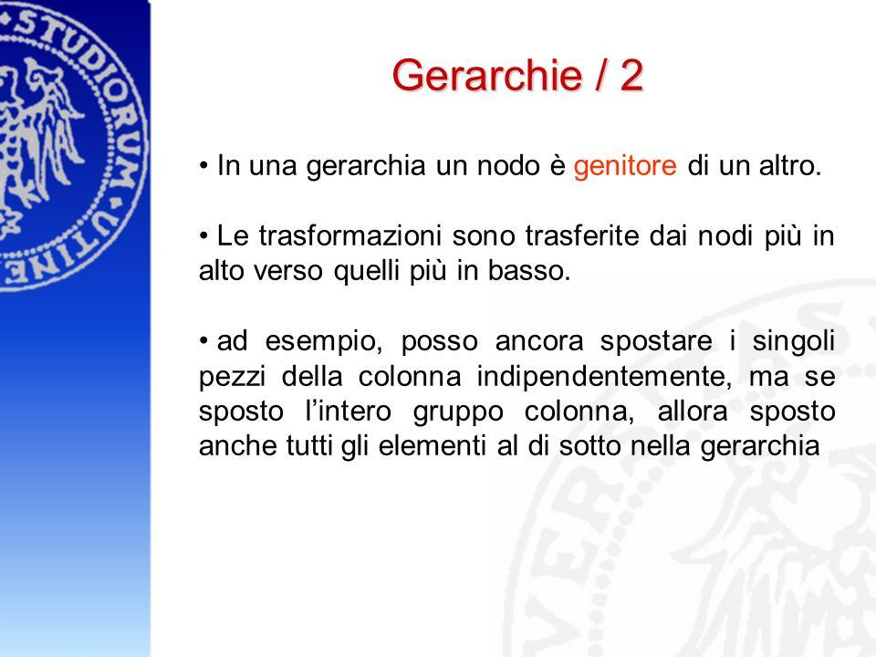 Gerarchie / 2 In una gerarchia un nodo è genitore di un altro.