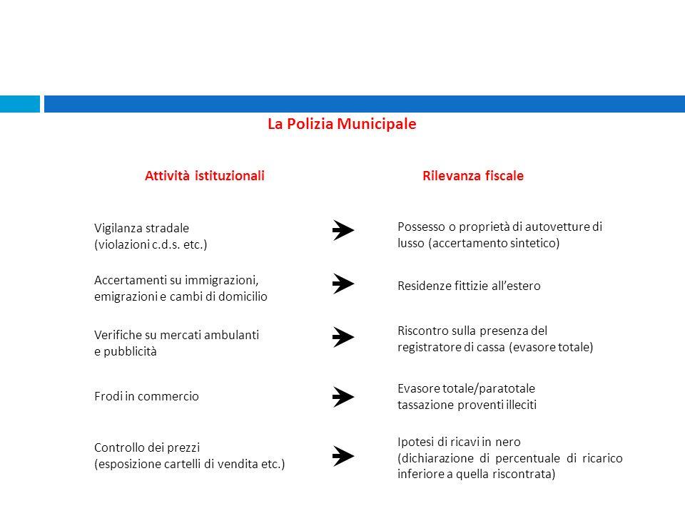 Vigilanza stradale (violazioni c.d.s. etc.) Possesso o proprietà di autovetture di lusso (accertamento sintetico) Accertamenti su immigrazioni, emigra
