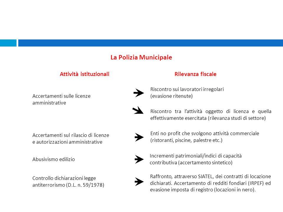 Accertamenti sulle licenze amministrative Riscontro sui lavoratori irregolari (evasione ritenute) Riscontro tra lattività oggetto di licenza e quella