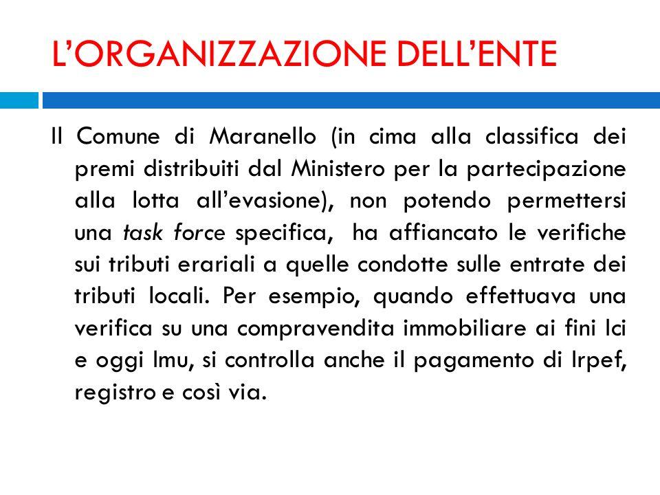 LORGANIZZAZIONE DELLENTE Il Comune di Maranello (in cima alla classifica dei premi distribuiti dal Ministero per la partecipazione alla lotta allevasi