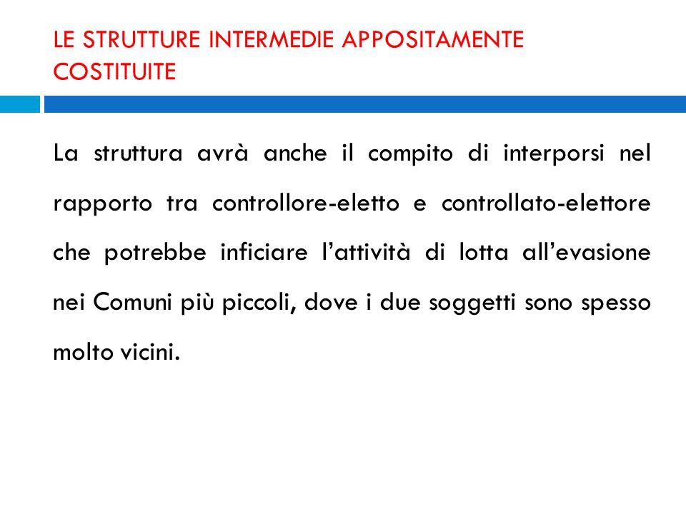 LE STRUTTURE INTERMEDIE APPOSITAMENTE COSTITUITE La struttura avrà anche il compito di interporsi nel rapporto tra controllore-eletto e controllato-el