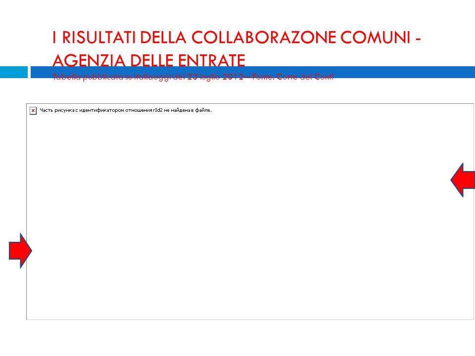 I RISULTATI DELLA COLLABORAZONE COMUNI - AGENZIA DELLE ENTRATE Tabella pubblicata su Italiaoggi del 23 luglio 2012 – Fonte: Corte dei Conti