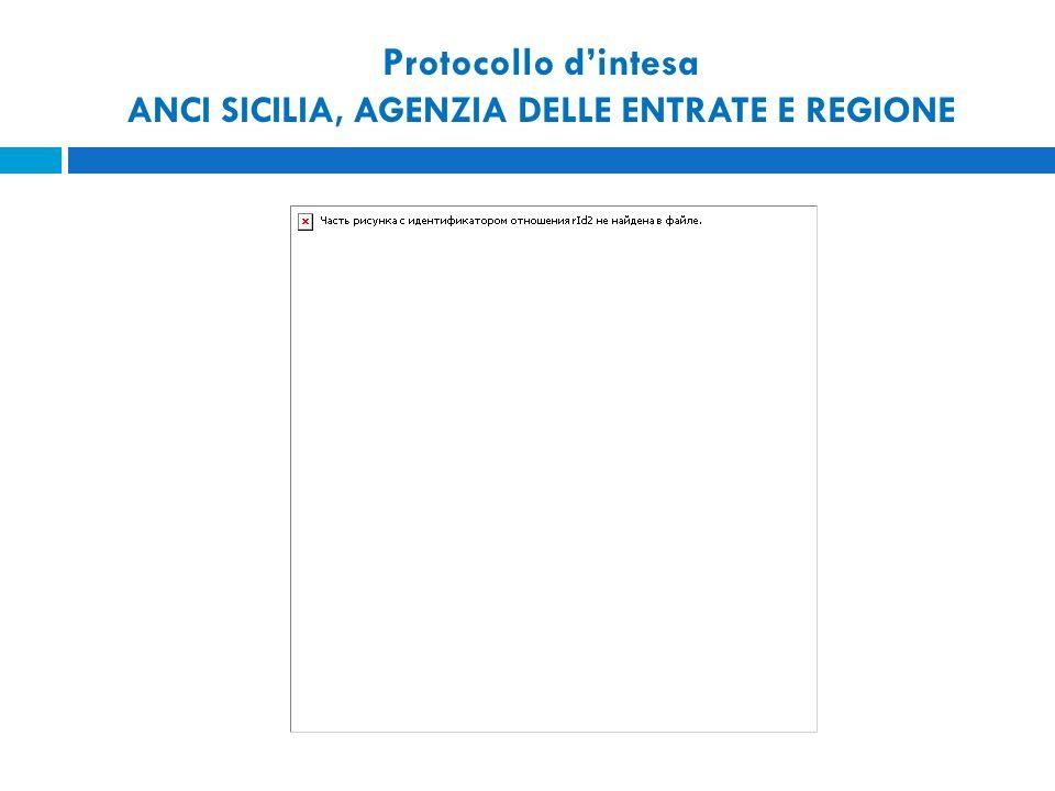 Protocollo dintesa ANCI SICILIA, AGENZIA DELLE ENTRATE E REGIONE