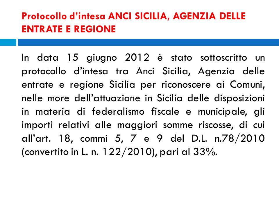 In data 15 giugno 2012 è stato sottoscritto un protocollo dintesa tra Anci Sicilia, Agenzia delle entrate e regione Sicilia per riconoscere ai Comuni,