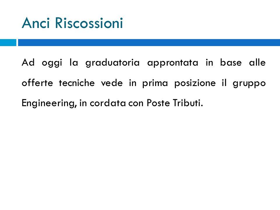 Anci Riscossioni Ad oggi la graduatoria approntata in base alle offerte tecniche vede in prima posizione il gruppo Engineering, in cordata con Poste T