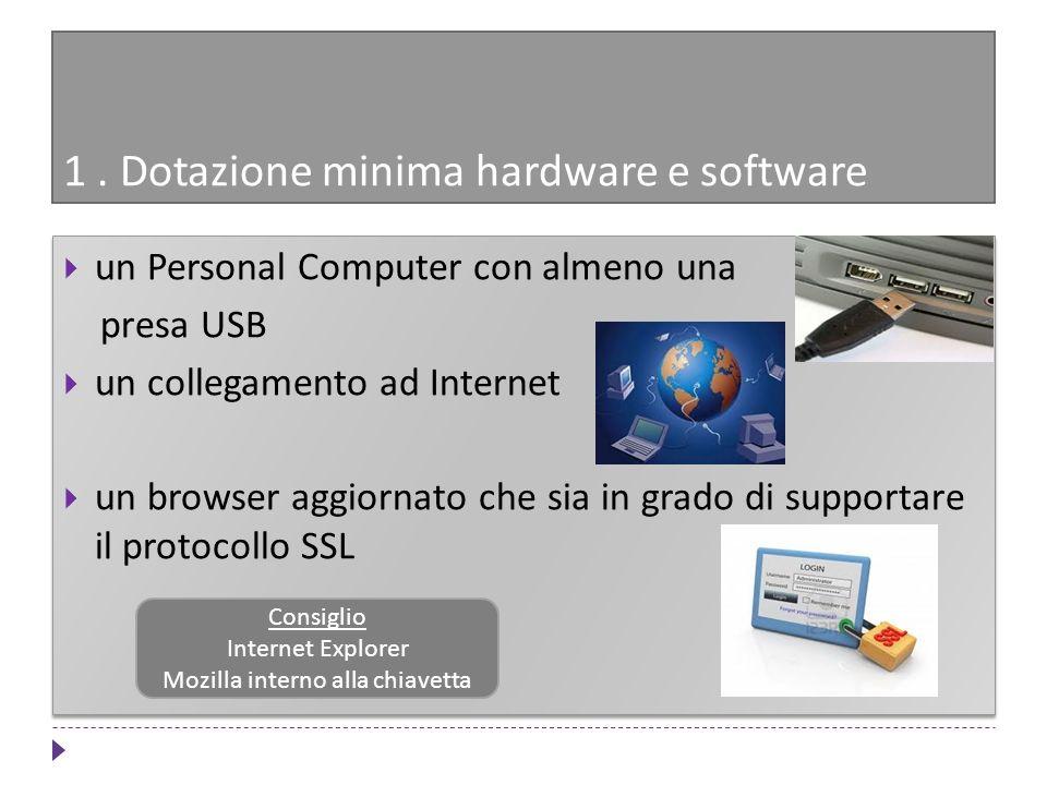 1. Dotazione minima hardware e software un Personal Computer con almeno una presa USB un collegamento ad Internet un browser aggiornato che sia in gra