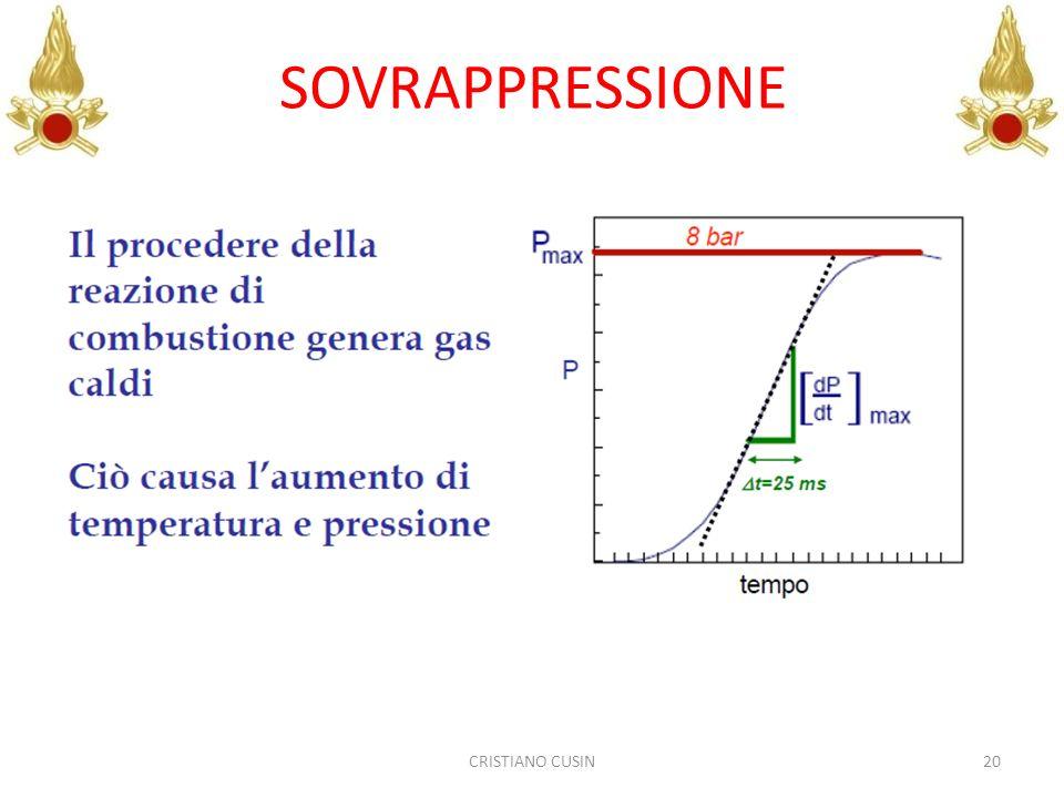 CRISTIANO CUSIN20 SOVRAPPRESSIONE