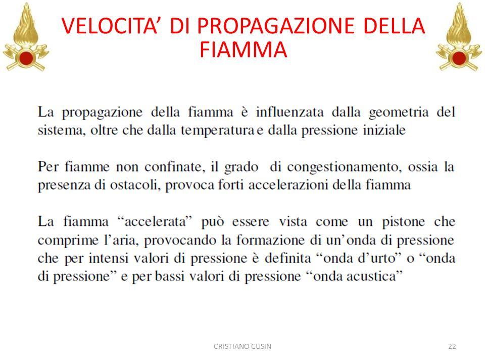 CRISTIANO CUSIN22 VELOCITA DI PROPAGAZIONE DELLA FIAMMA