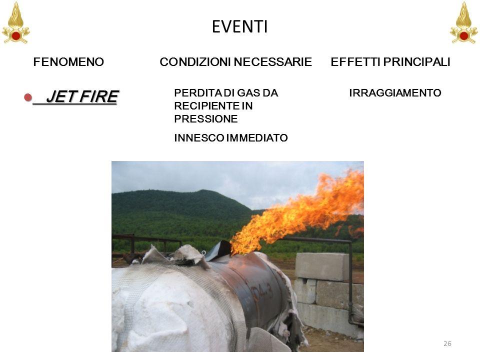 26 EVENTI PERDITA DI GAS DA RECIPIENTE IN PRESSIONE INNESCO IMMEDIATO JET FIRE JET FIRE IRRAGGIAMENTO FENOMENO CONDIZIONI NECESSARIE EFFETTI PRINCIPAL