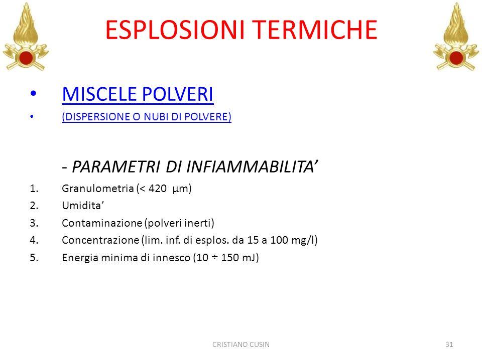 MISCELE POLVERI (DISPERSIONE O NUBI DI POLVERE) - PARAMETRI DI INFIAMMABILITA 1.Granulometria (< 420 μm) 2.Umidita 3.Contaminazione (polveri inerti) 4