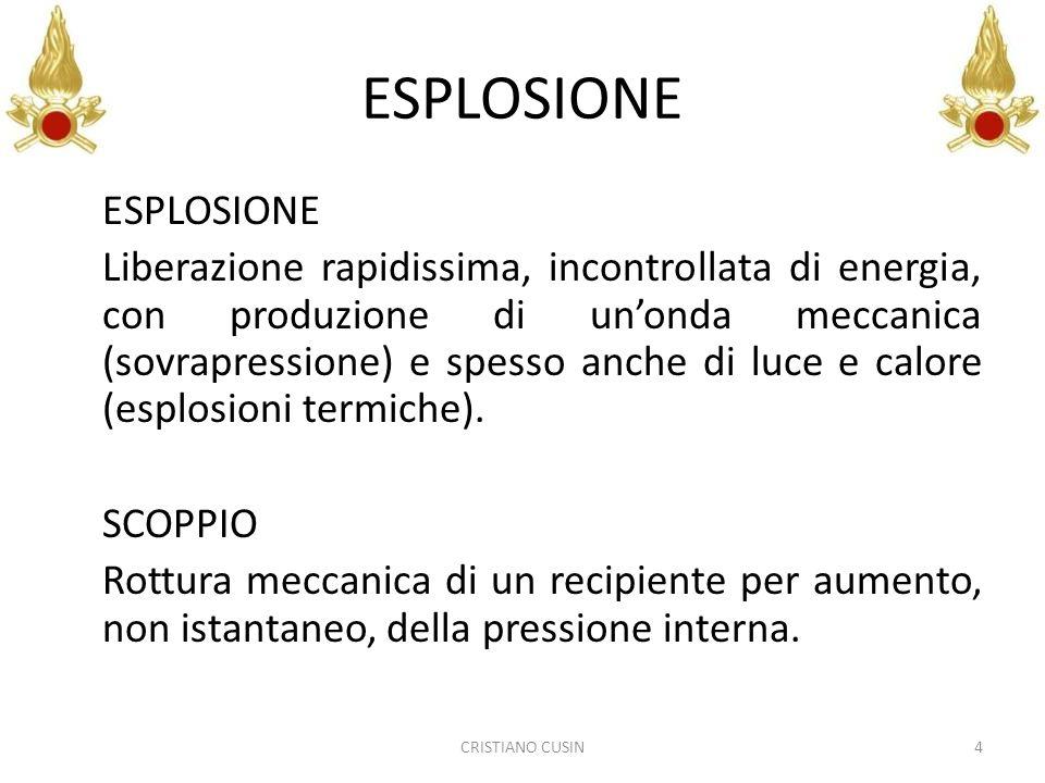 5 SOVRAPPRESSIONE