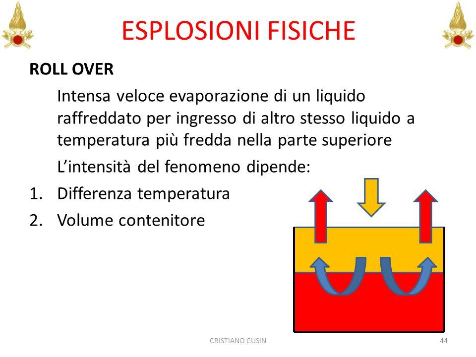 ESPLOSIONI FISICHE ROLL OVER Intensa veloce evaporazione di un liquido raffreddato per ingresso di altro stesso liquido a temperatura più fredda nella