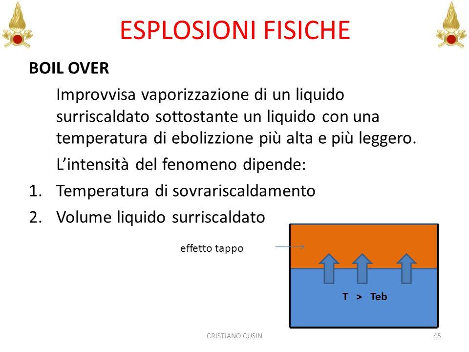ESPLOSIONI FISICHE BOIL OVER Improvvisa vaporizzazione di un liquido surriscaldato sottostante un liquido con una temperatura di ebolizzione più alta