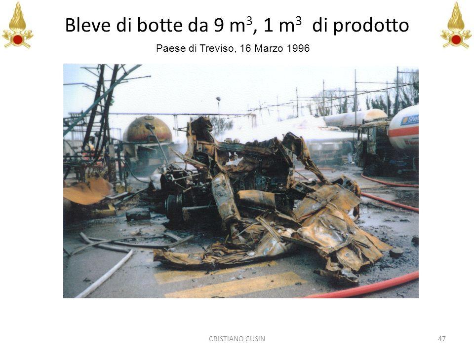 47 Bleve di botte da 9 m 3, 1 m 3 di prodotto Paese di Treviso, 16 Marzo 1996 CRISTIANO CUSIN