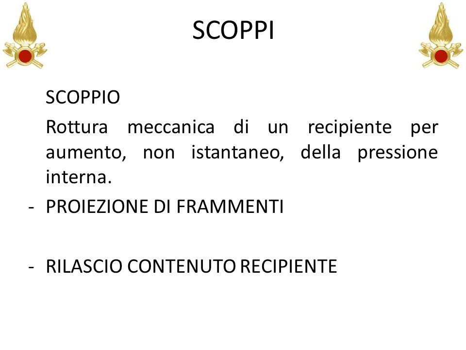 SCOPPI SCOPPIO Rottura meccanica di un recipiente per aumento, non istantaneo, della pressione interna. -PROIEZIONE DI FRAMMENTI -RILASCIO CONTENUTO R