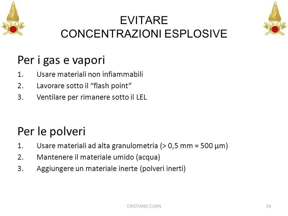 EVITARE CONCENTRAZIONI ESPLOSIVE Per i gas e vapori 1.Usare materiali non infiammabili 2.Lavorare sotto il flash point 3.Ventilare per rimanere sotto