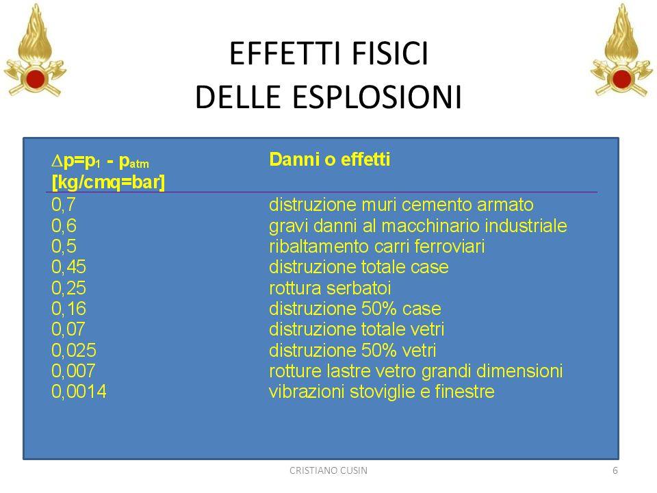 CRISTIANO CUSIN37 ESPLOSIONI DI POLVERI