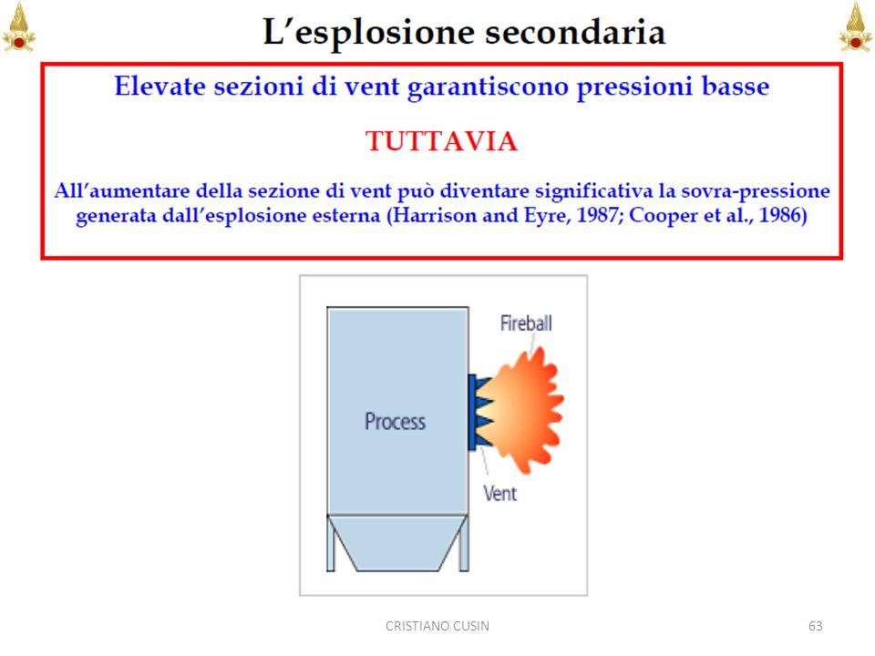 CRISTIANO CUSIN63