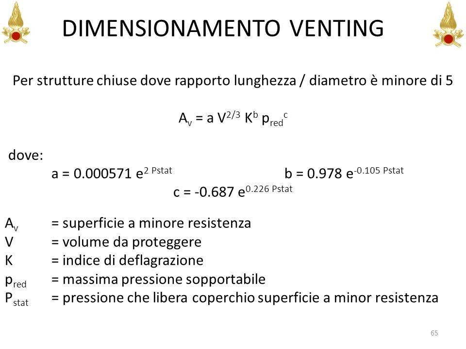 65 Per strutture chiuse dove rapporto lunghezza / diametro è minore di 5 A v = a V 2/3 K b p red c dove: a = 0.000571 e 2 Pstat b = 0.978 e -0.105 Pst