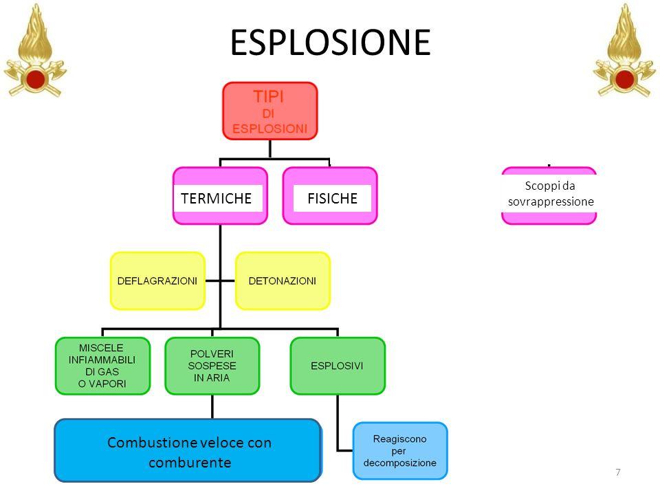 CRISTIANO CUSIN18