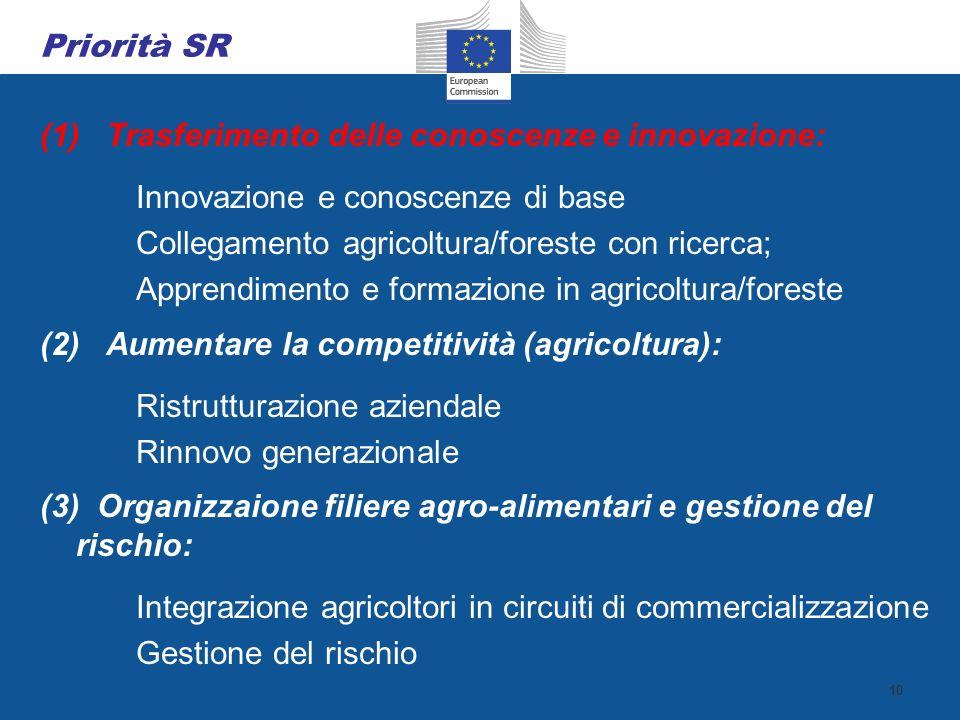 10 (1) Trasferimento delle conoscenze e innovazione: Innovazione e conoscenze di base Collegamento agricoltura/foreste con ricerca; Apprendimento e formazione in agricoltura/foreste (2) Aumentare la competitività (agricoltura): Ristrutturazione aziendale Rinnovo generazionale (3) Organizzaione filiere agro-alimentari e gestione del rischio: Integrazione agricoltori in circuiti di commercializzazione Gestione del rischio Priorità SR
