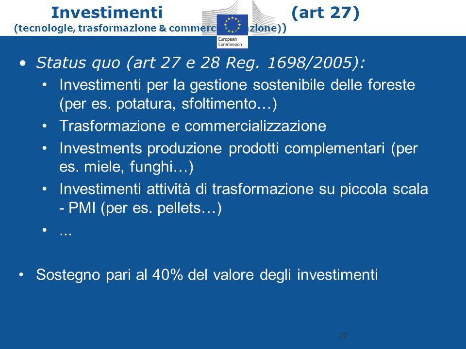 22 Investimenti (art 27) (tecnologie, trasformazione & commercializzazione) ) Status quo (art 27 e 28 Reg.
