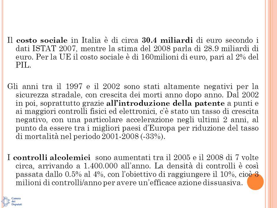 Il costo sociale in Italia è di circa 30.4 miliardi di euro secondo i dati ISTAT 2007, mentre la stima del 2008 parla di 28.9 miliardi di euro.