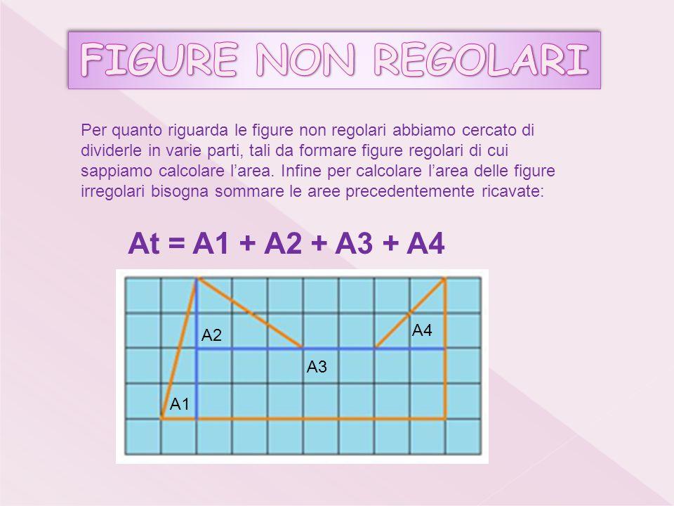 Per quanto riguarda le figure non regolari abbiamo cercato di dividerle in varie parti, tali da formare figure regolari di cui sappiamo calcolare larea.
