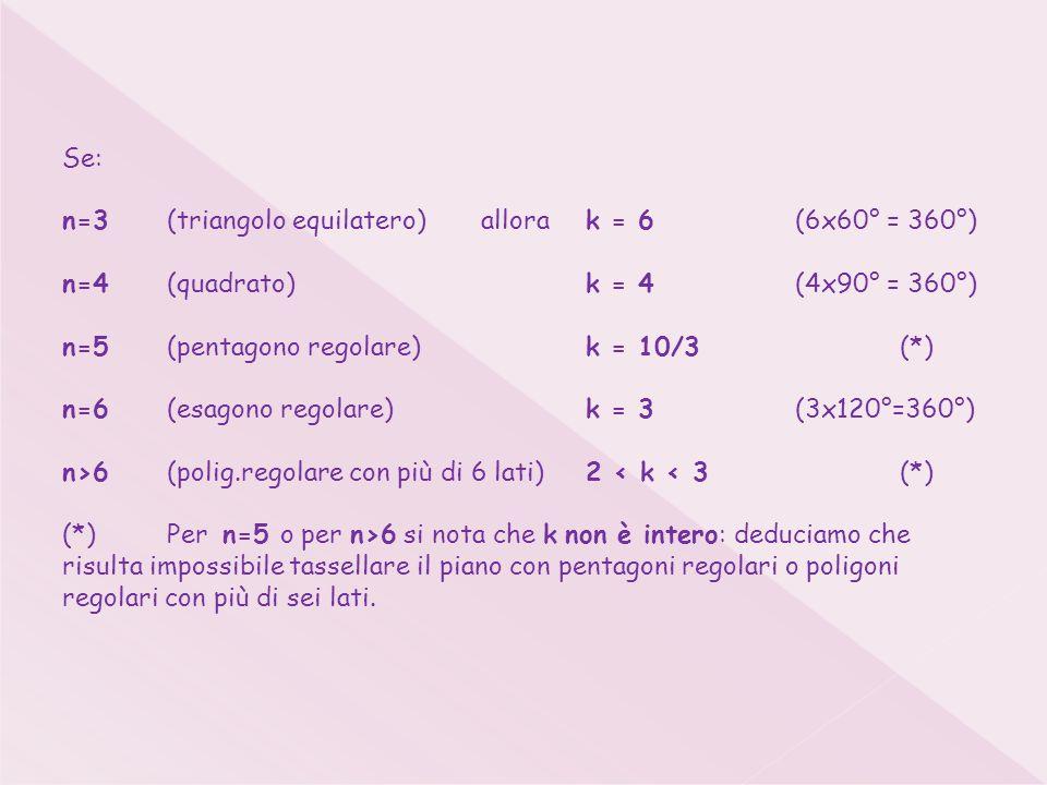 Se: n=3 (triangolo equilatero)allorak = 6 (6x60° = 360°) n=4 (quadrato)k = 4(4x90° = 360°) n=5 (pentagono regolare)k = 10/3 (*) n=6(esagono regolare)k = 3(3x120°=360°) n>6(polig.regolare con più di 6 lati)2 < k < 3(*) (*)Per n=5 o per n>6 si nota che k non è intero: deduciamo che risulta impossibile tassellare il piano con pentagoni regolari o poligoni regolari con più di sei lati.