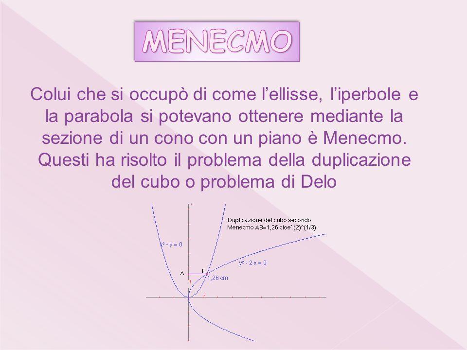 Colui che si occupò di come lellisse, liperbole e la parabola si potevano ottenere mediante la sezione di un cono con un piano è Menecmo.