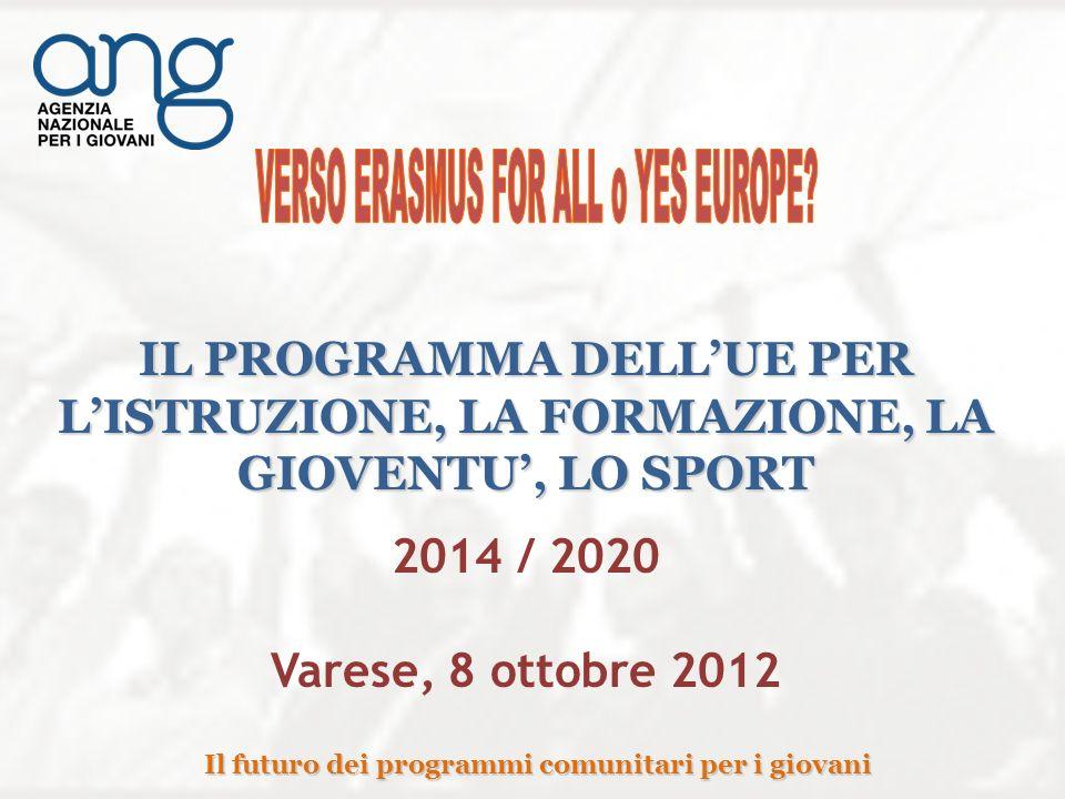 Il futuro dei programmi comunitari per i giovani 2014 / 2020 Varese, 8 ottobre 2012 IL PROGRAMMA DELLUE PER LISTRUZIONE, LA FORMAZIONE, LA GIOVENTU, LO SPORT