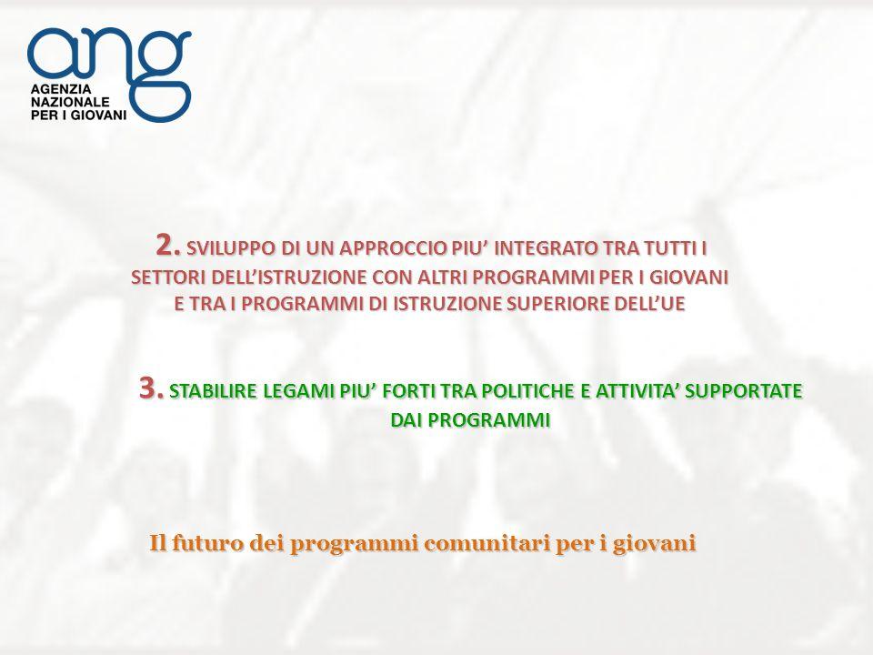 4.FOCUS SULLA QUALITA 5. RICONOSCIMENTO DEI RISULTATI DELLAPPRENDIMENTO 6.