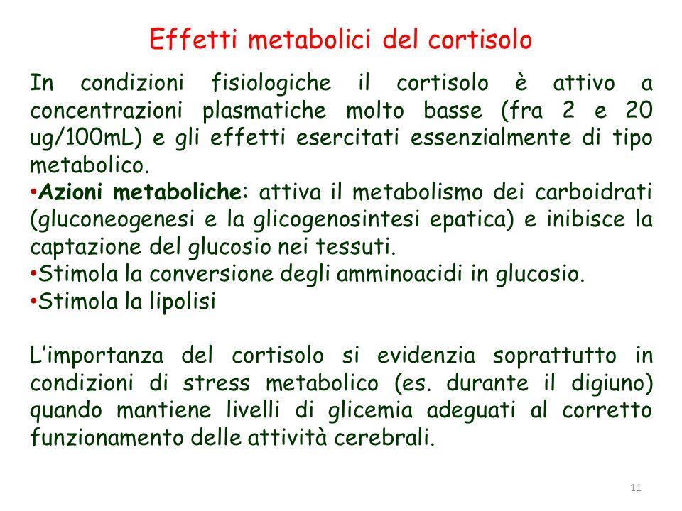 Effetti metabolici del cortisolo In condizioni fisiologiche il cortisolo è attivo a concentrazioni plasmatiche molto basse (fra 2 e 20 ug/100mL) e gli