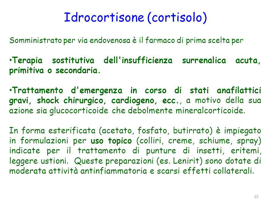 25 Idrocortisone (cortisolo) Somministrato per via endovenosa è il farmaco di prima scelta per Terapia sostitutiva dell'insufficienza surrenalica acut