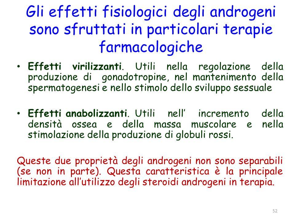 Effetti virilizzanti. Utili nella regolazione della produzione di gonadotropine, nel mantenimento della spermatogenesi e nello stimolo dello sviluppo