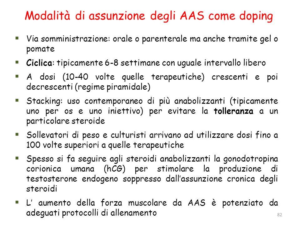 Modalità di assunzione degli AAS come doping Via somministrazione: orale o parenterale ma anche tramite gel o pomate Ciclica: tipicamente 6-8 settiman