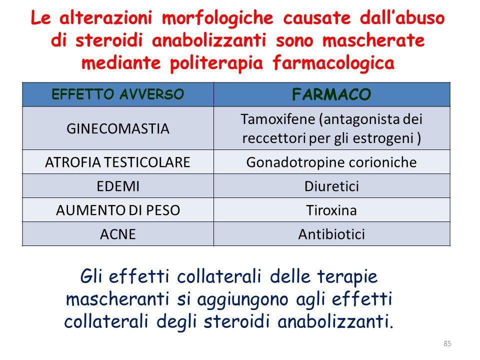 85 Le alterazioni morfologiche causate dallabuso di steroidi anabolizzanti sono mascherate mediante politerapia farmacologica EFFETTO AVVERSO FARMACO
