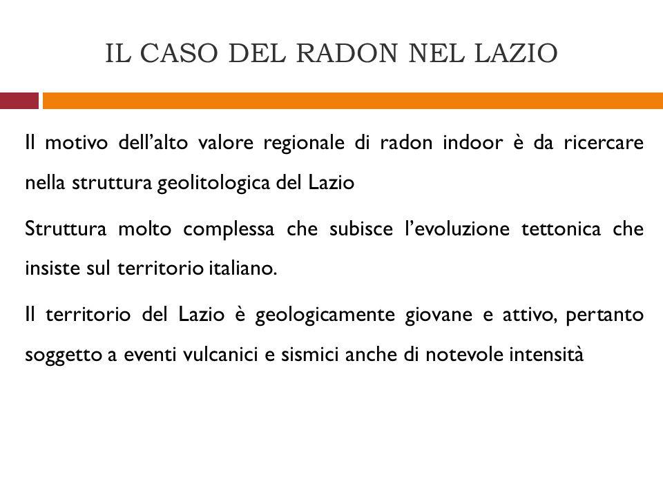 IL CASO DEL RADON NEL LAZIO Il motivo dellalto valore regionale di radon indoor è da ricercare nella struttura geolitologica del Lazio Struttura molto