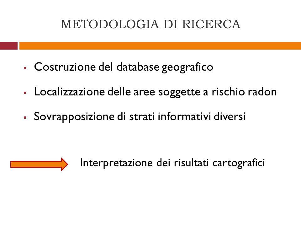 METODOLOGIA DI RICERCA Costruzione del database geografico Localizzazione delle aree soggette a rischio radon Sovrapposizione di strati informativi di